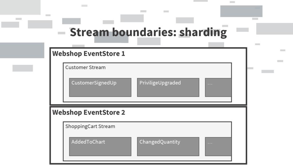 Webshop EventStore 2 Stream boundaries: shardin...