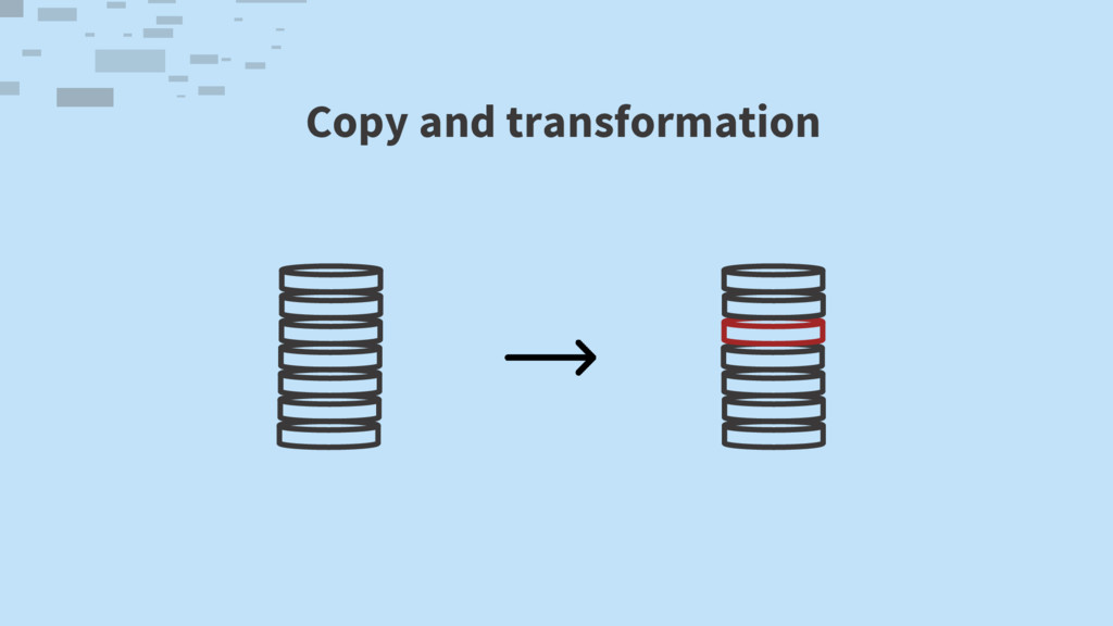 Copy and transformation