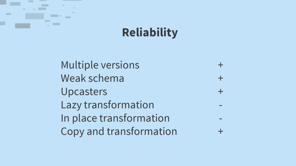 Multiple versions Weak schema Upcasters Lazy tr...