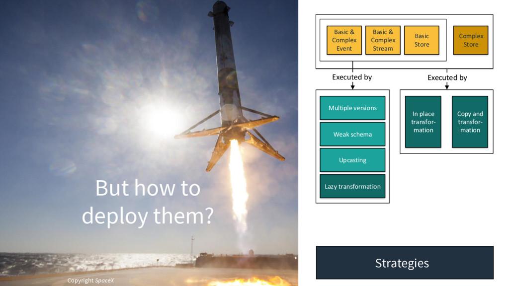 Copyright SpaceX Data upgrade Application upgra...