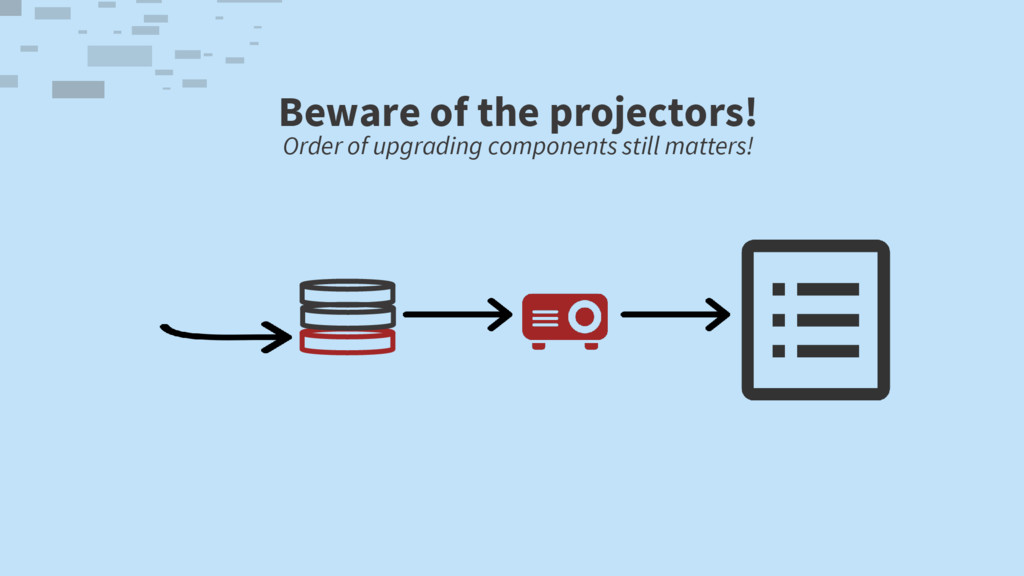 Beware of the projectors! Order of upgrading co...