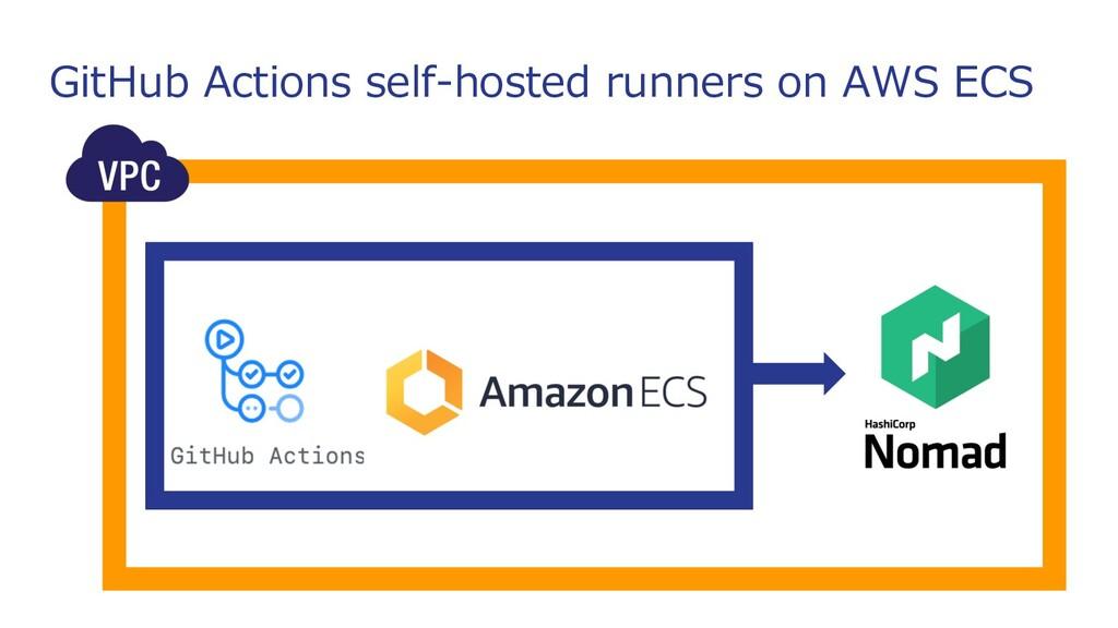 GitHub Actions self-hosted runners on AWS ECS