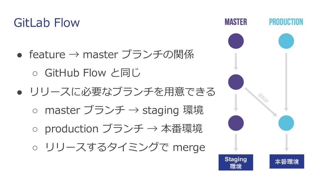 GitLab Flow ● feature → master ブランチの関係 ○ GitHub...