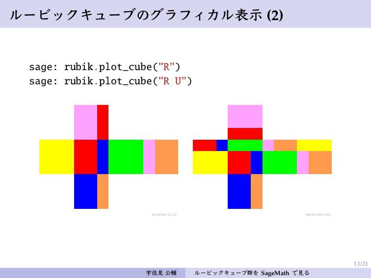 11/21 ルービックキューブのグラフィカル表示 (2) sage: rubik.plot_c...