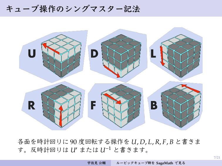 7/21 キューブ操作のシングマスター記法 各面を時計回りに 90 度回転する操作を U, D...