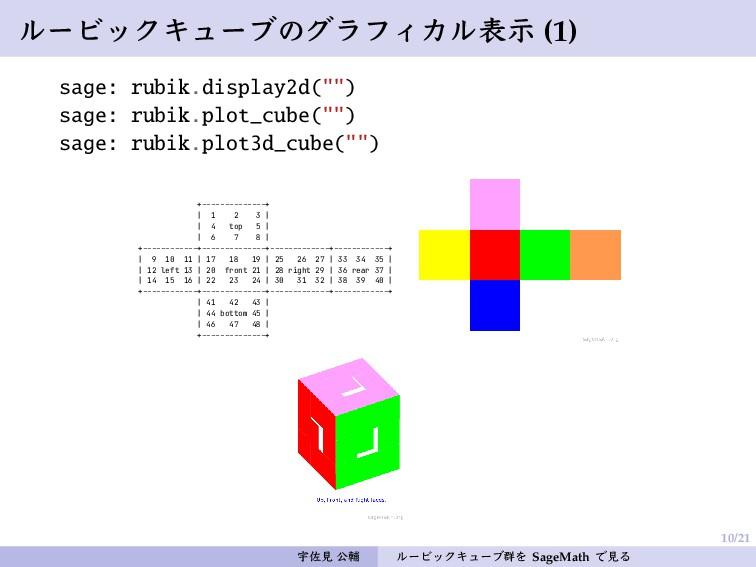10/21 ルービックキューブのグラフィカル表示 (1) sage: rubik.displa...