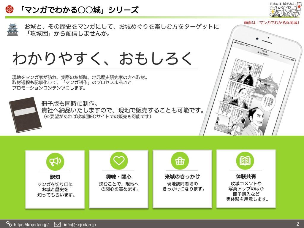 https://kojodan.jp/  info@kojodan.jp ʮϚϯΨͰΘ͔Δ...