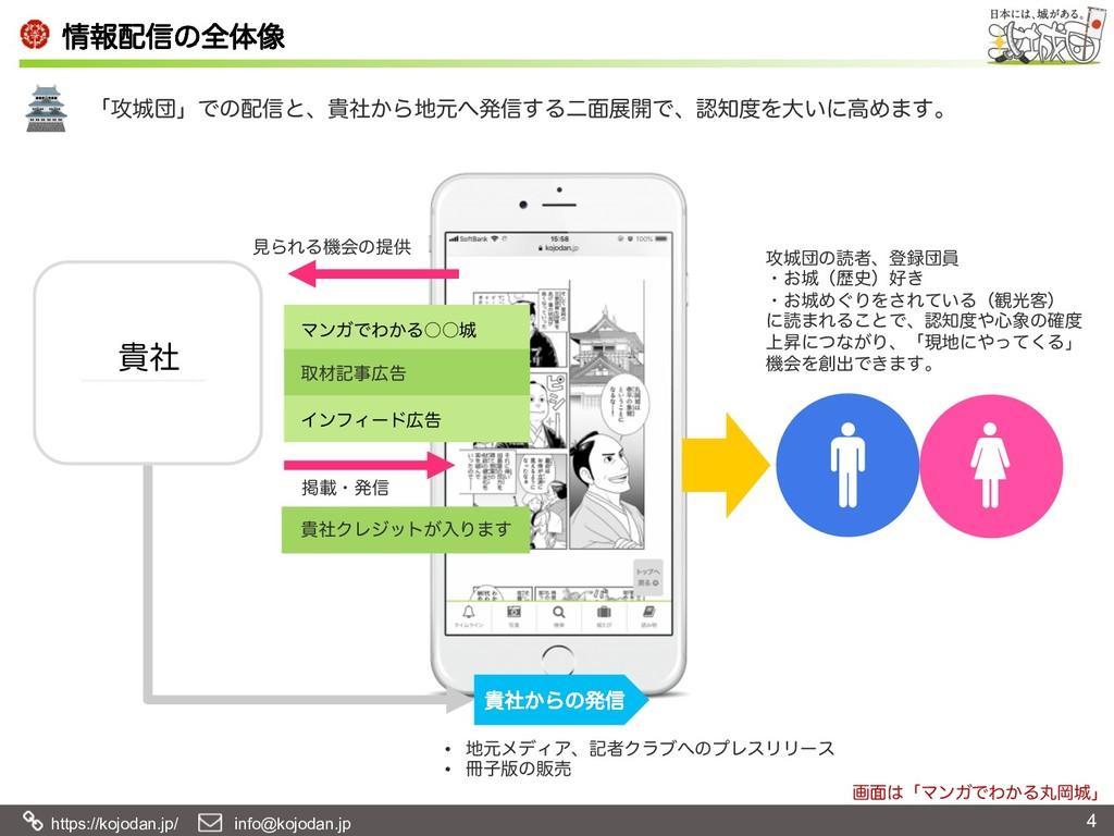 https://kojodan.jp/  info@kojodan.jp 4 ը໘ʮϚϯ...