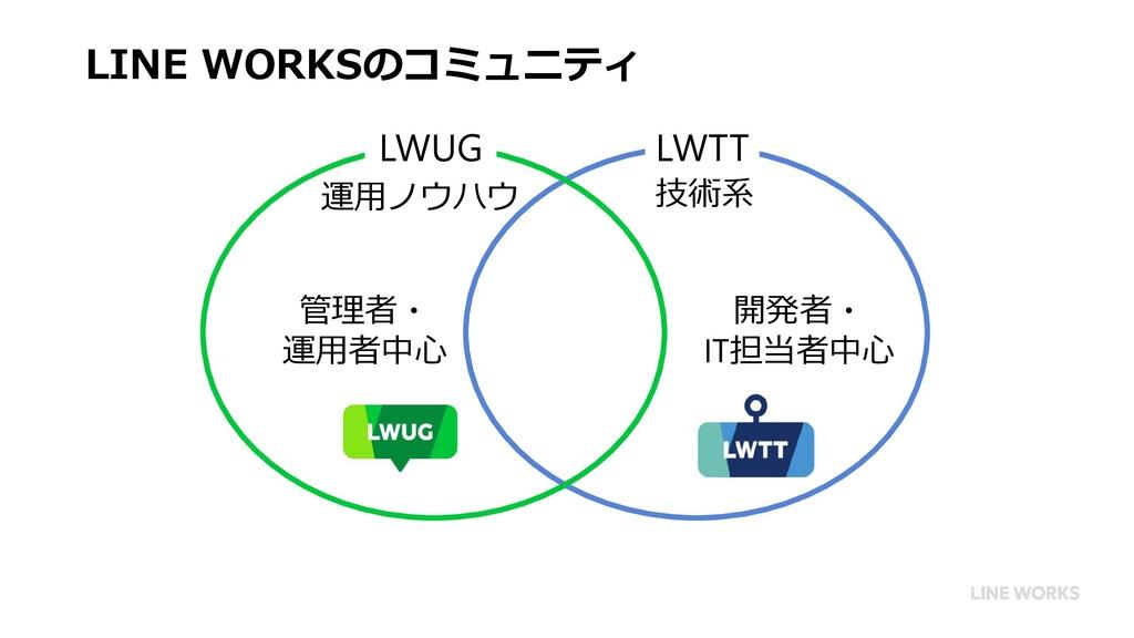 LINE WORKSのコミュニティ LWUG LWTT 管理者・ 運用者中心 技術系 開発者・...