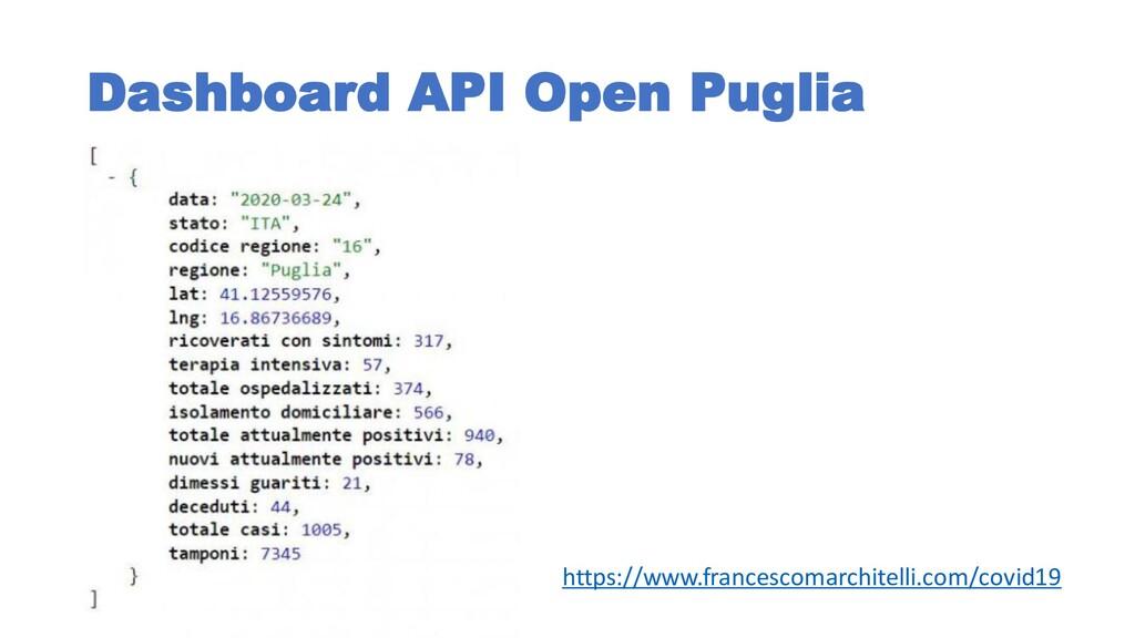 Dashboard API Open Puglia https://www.francesco...