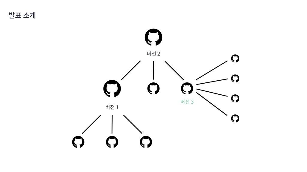 버전 2 버전 1 버전 3 발표 소개