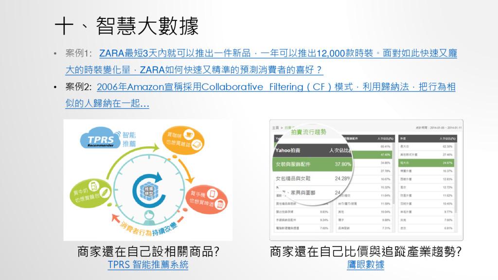 十、智慧大數據 商家還在自己設相關商品? TPRS 智能推薦系統 • 案例1: ZARA最短3...