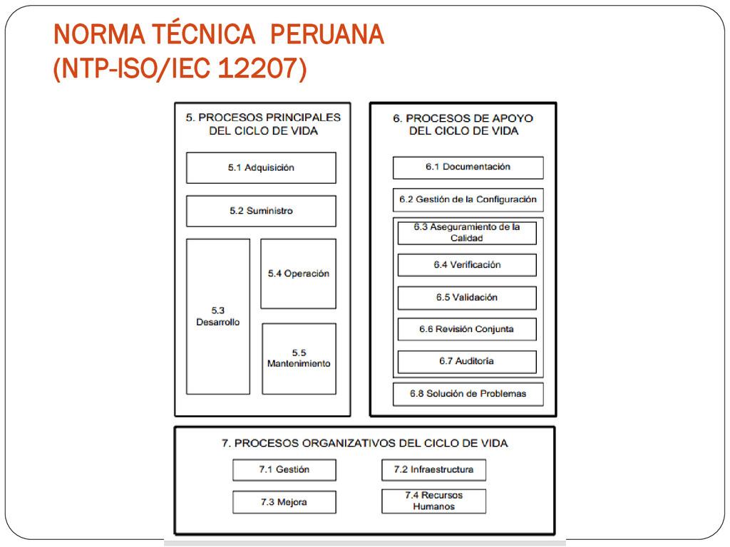 NORMA TÉCNICA PERUANA (NTP-ISO/IEC 12207)