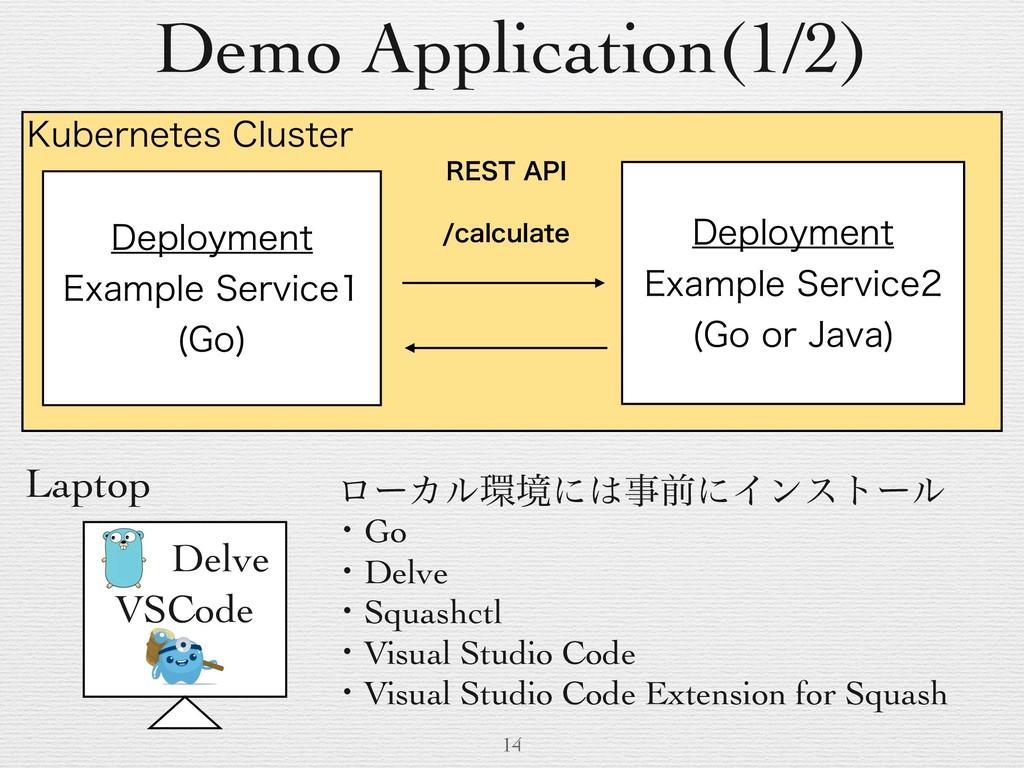 ,VCFSOFUFT$MVTUFS 14 Demo Application(1/2) %FQ...