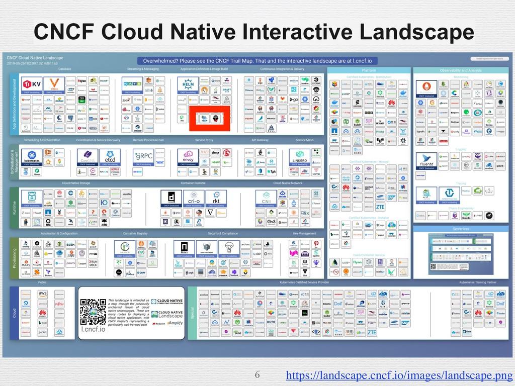 CNCF Cloud Native Interactive Landscape https:/...