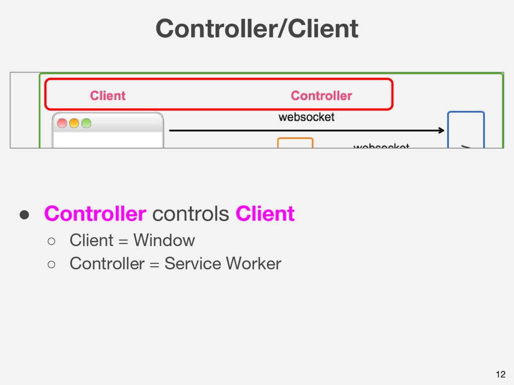 12 Controller/Client ● Controller controls Clie...
