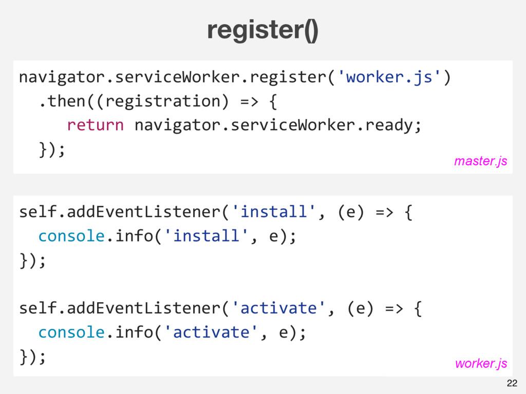 register() navigator.serviceWorker.register('wo...