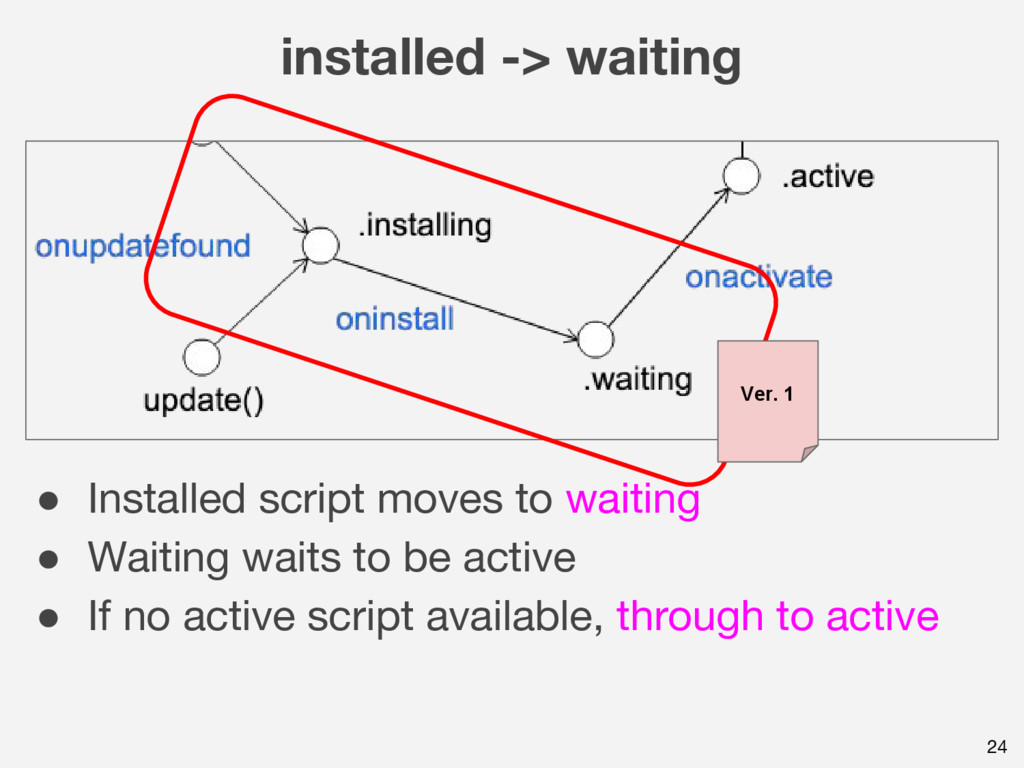 installed -> waiting 24 ● Installed script move...