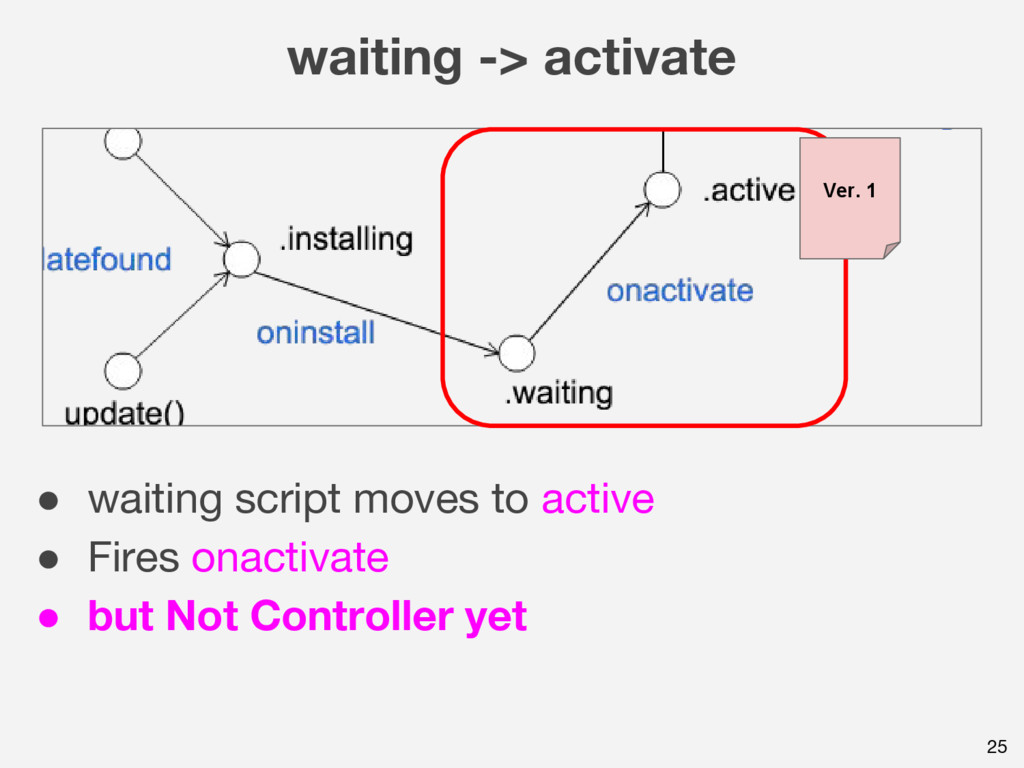 waiting -> activate 25 ● waiting script moves t...