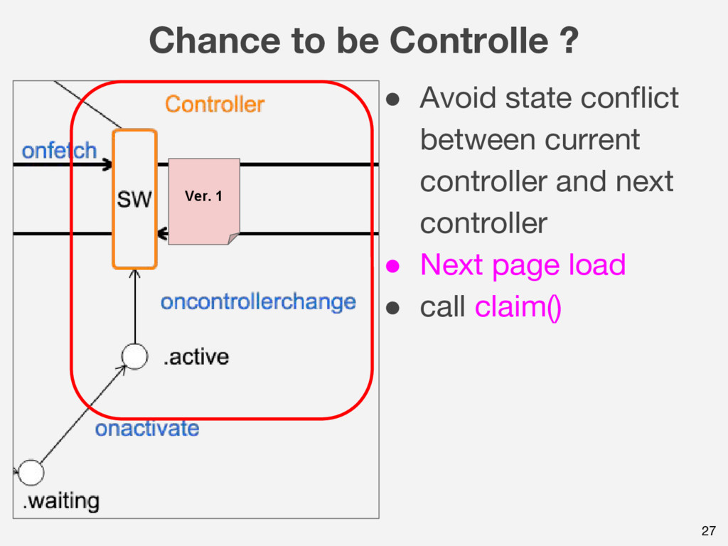 Chance to be Controlle ? 27 ● Avoid state confl...