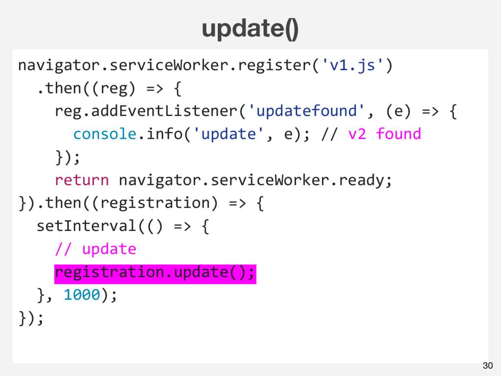 update() navigator.serviceWorker.register('v1.j...