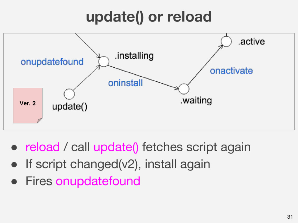 update() or reload 31 ● reload / call update() ...