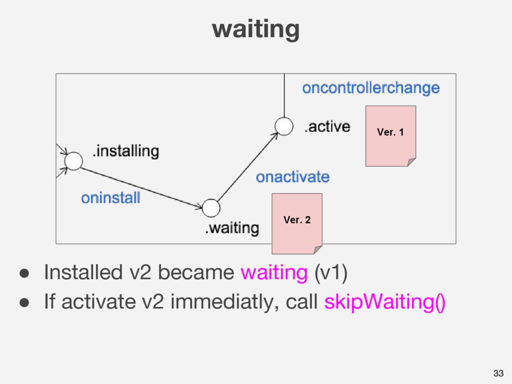 waiting 33 ● Installed v2 became waiting (v1) ●...