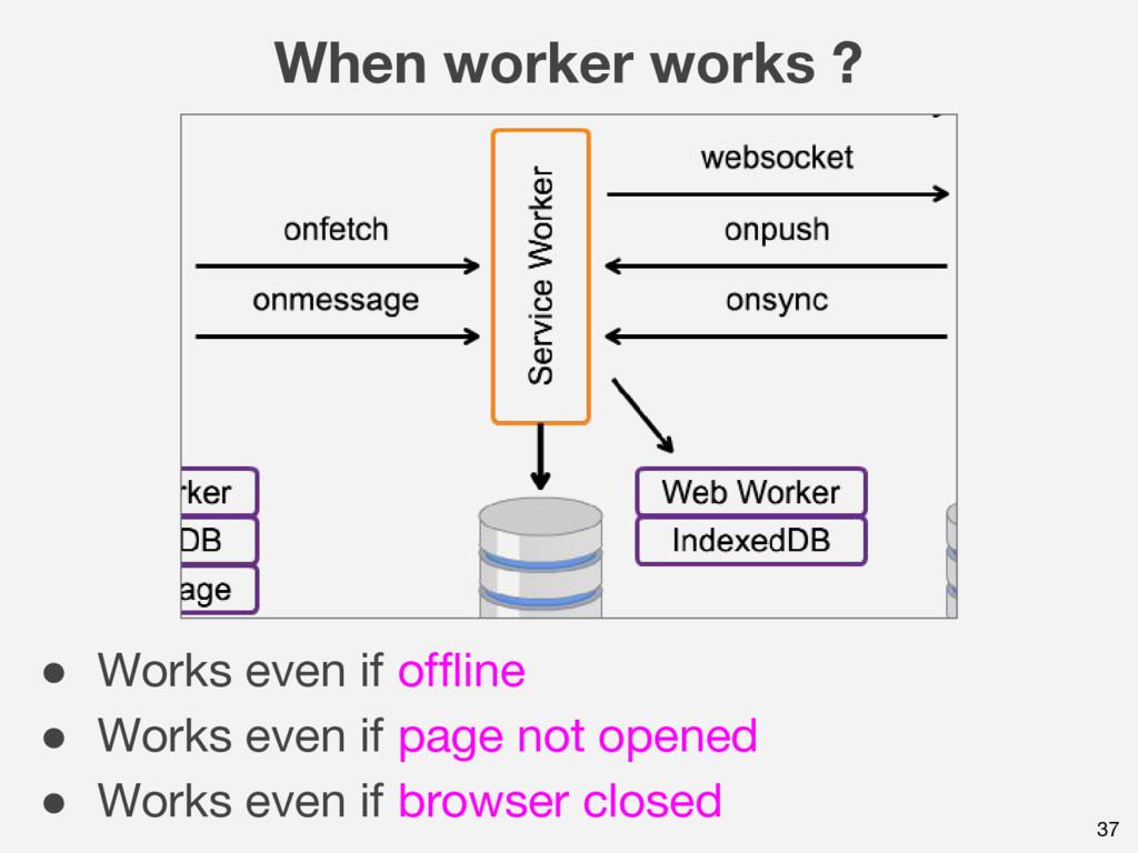 37 When worker works ? ● Works even if offline ...