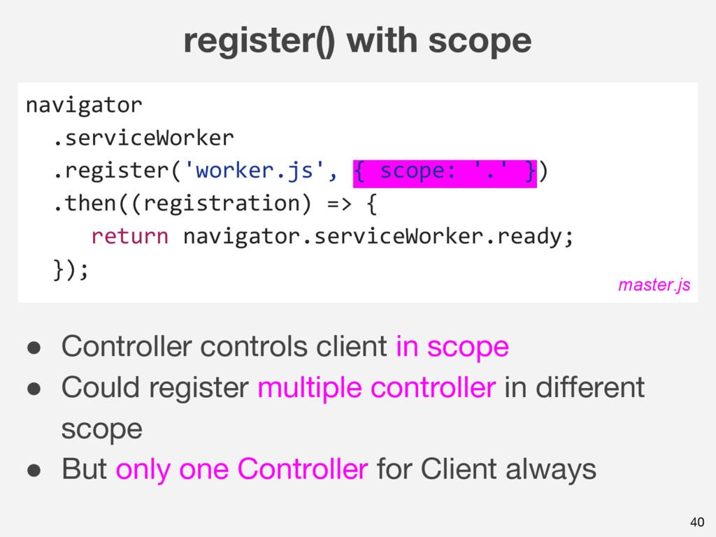 register() with scope navigator .serviceWorker ...