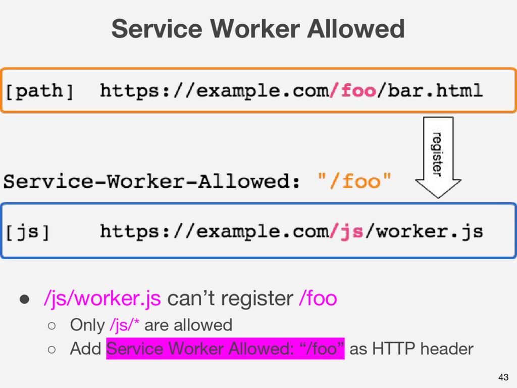Service Worker Allowed 43 ● /js/worker.js can't...
