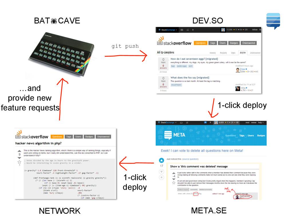 BAT!CAVE DEV.SO NETWORK META.SE 1-click deploy ...
