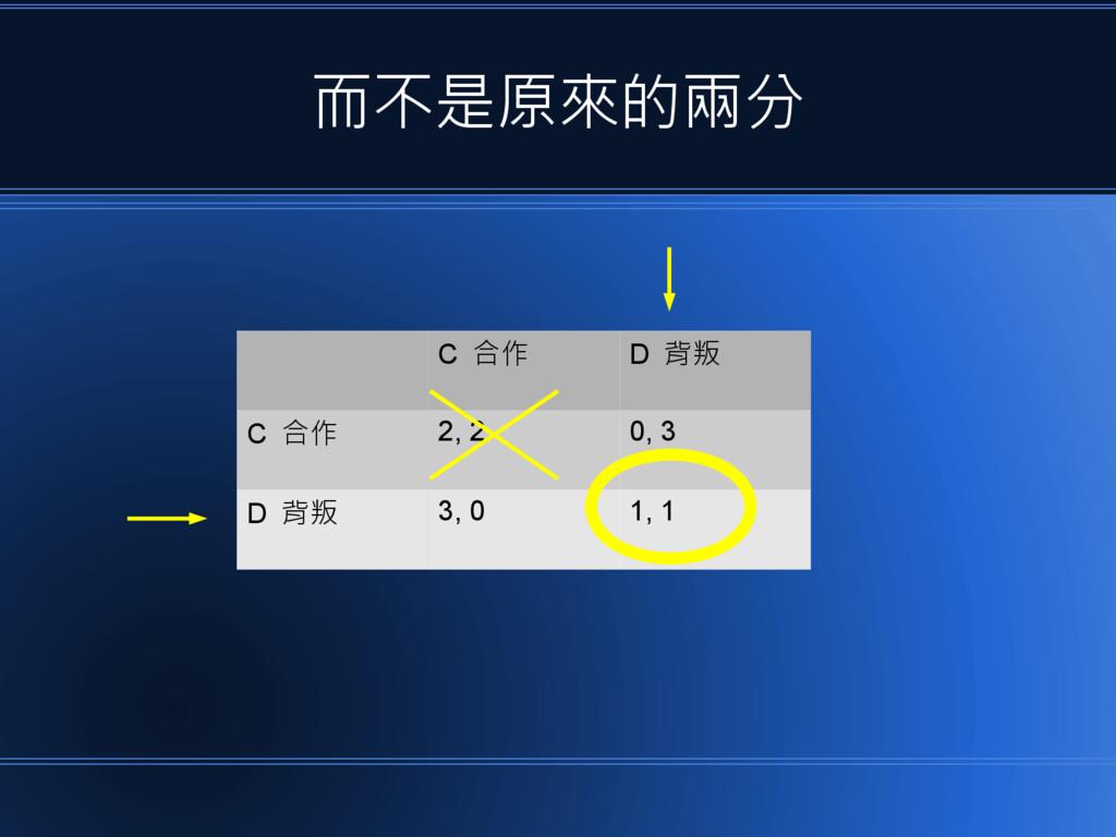 而不是原來的兩分 C 合作 D 背叛 C 合作 2, 2 0, 3 D 背叛 3, 0 1, 1