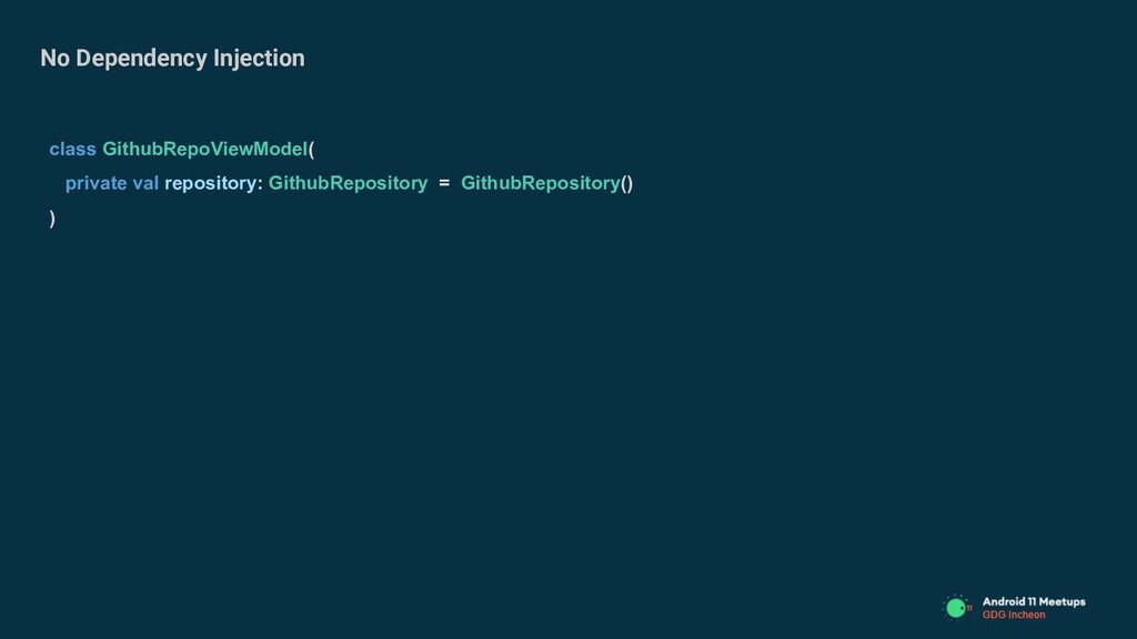 No Dependency Injection class GithubRepoViewMod...