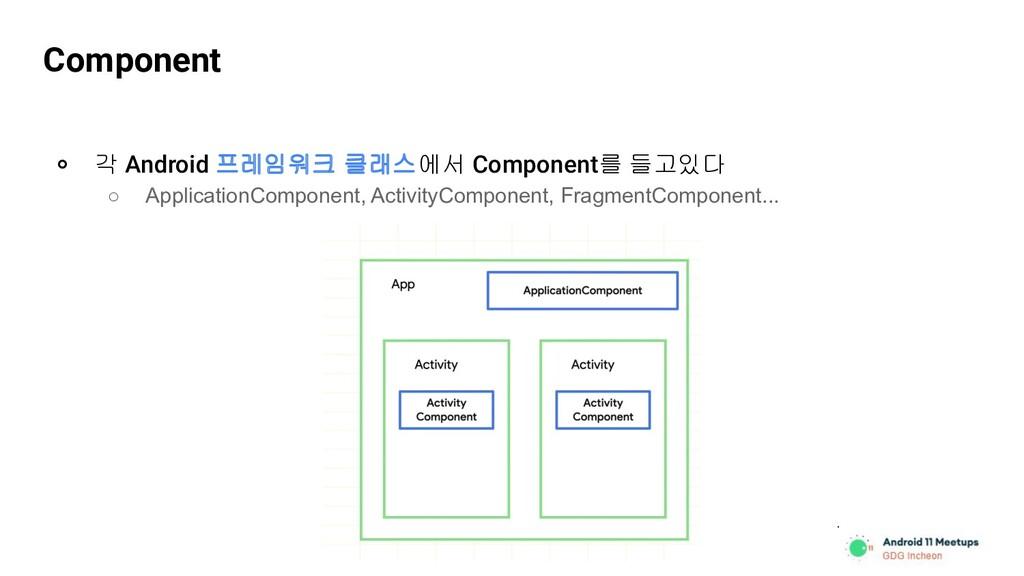 Component ० 각 Android 프레임워크 클래스에서 Component를 들고...