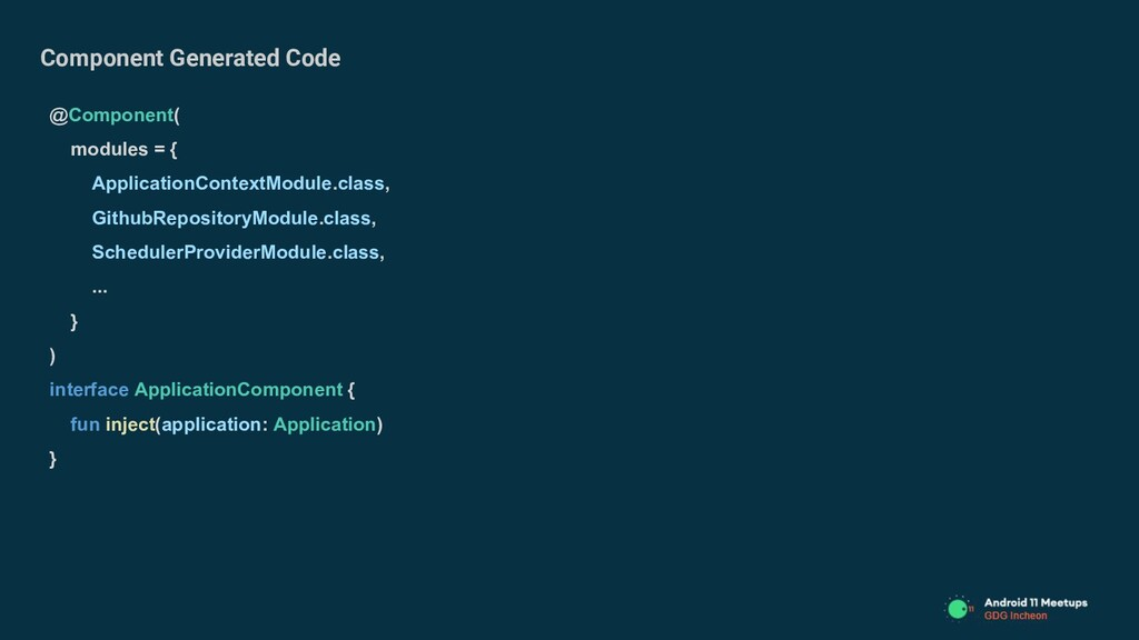 Component Generated Code @Component( modules = ...
