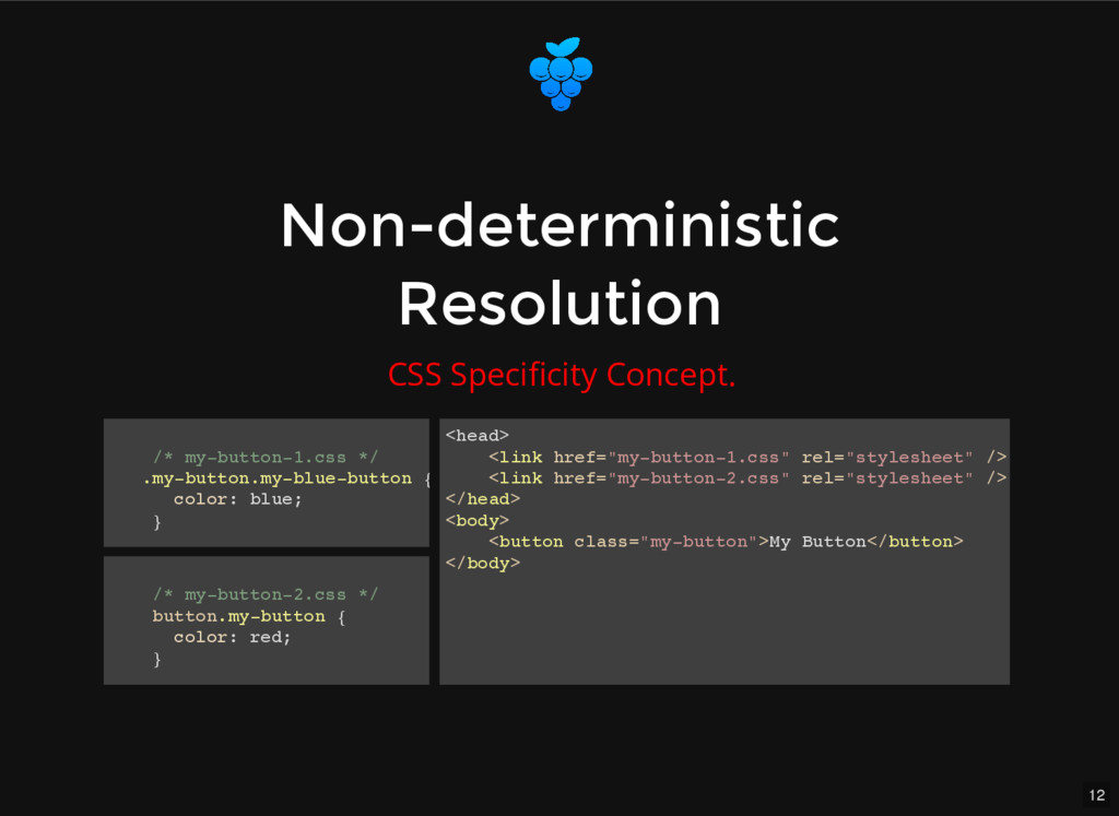 12 Non-deterministic Non-deterministic Resoluti...
