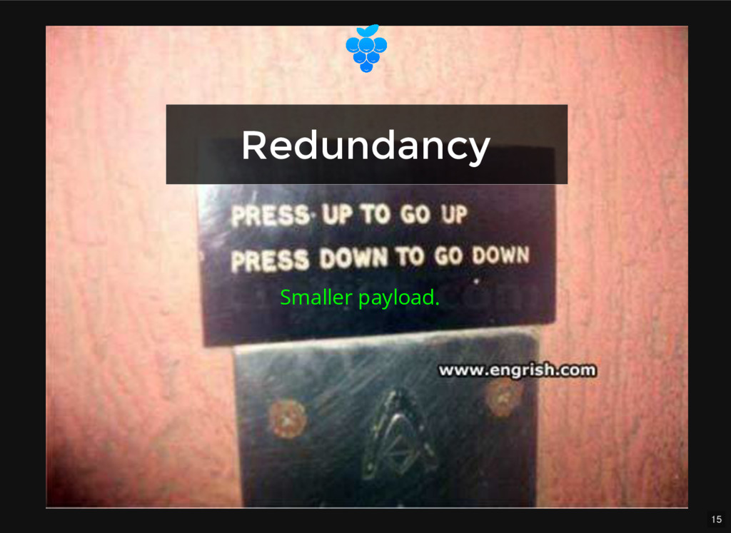 15 Redundancy Redundancy Smaller payload.
