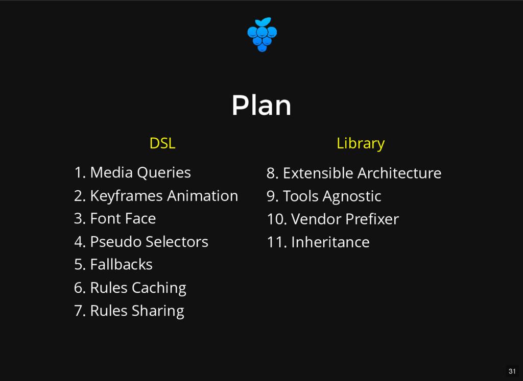 31 Plan Plan 1. Media Queries 2. Keyframes Anim...