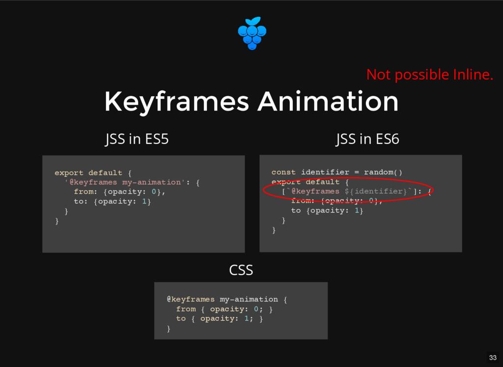 33 Keyframes Animation Keyframes Animation expo...