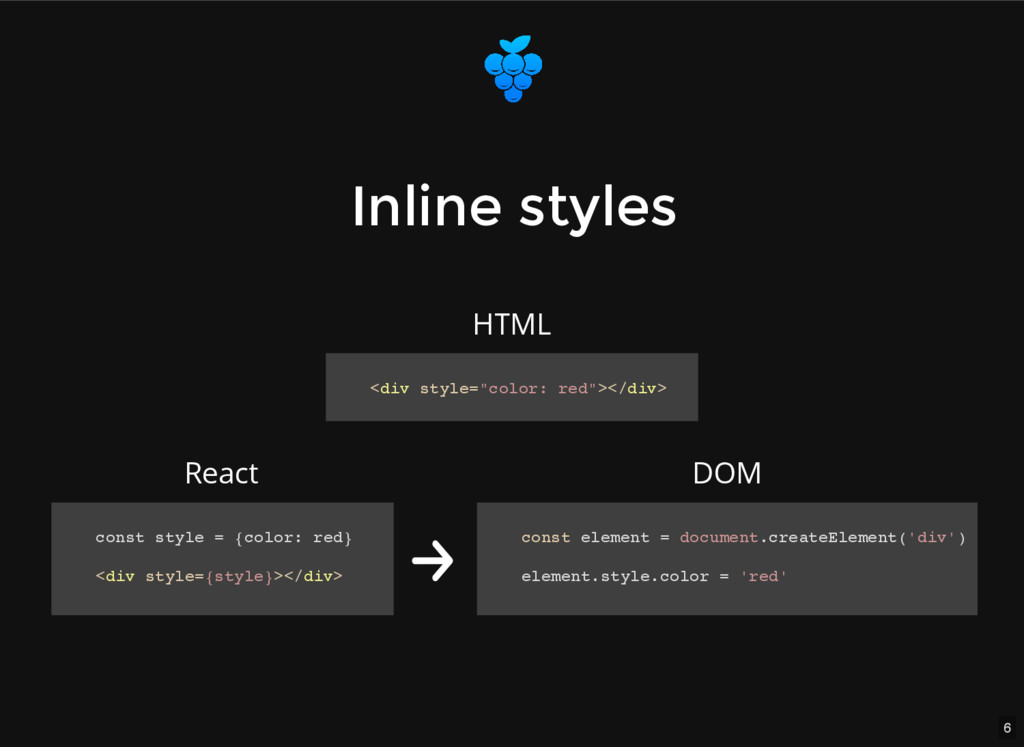 6 Inline styles Inline styles const style = {co...