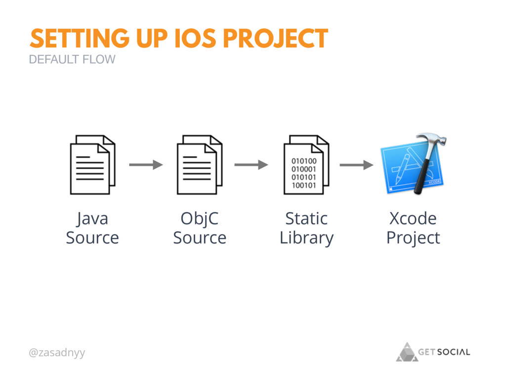 @zasadnyy SETTING UP IOS PROJECT DEFAULT FLOW J...