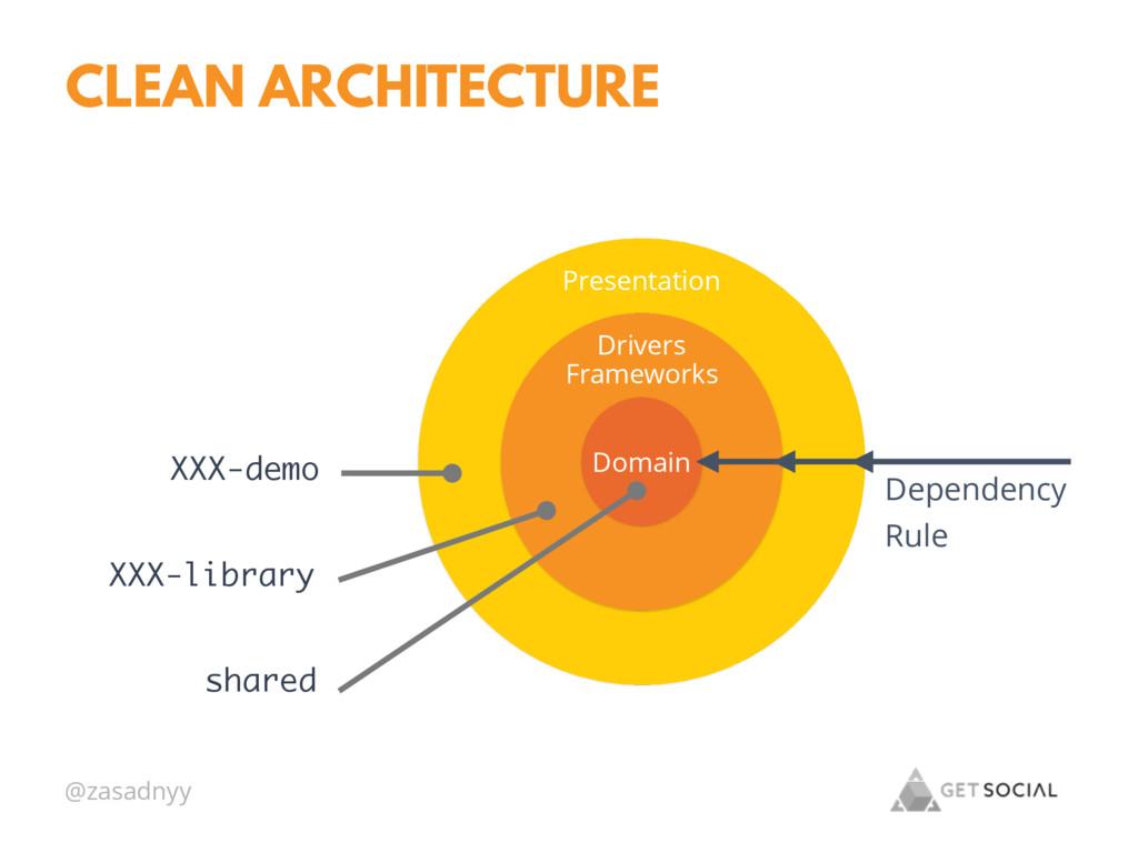 @zasadnyy Presentation CLEAN ARCHITECTURE Drive...