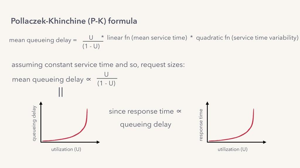 Pollaczek-Khinchine (P-K) formula mean queueing...