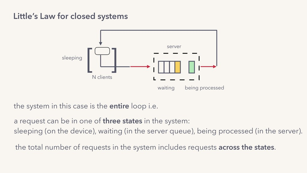 Little's Law for closed systems server sleeping...