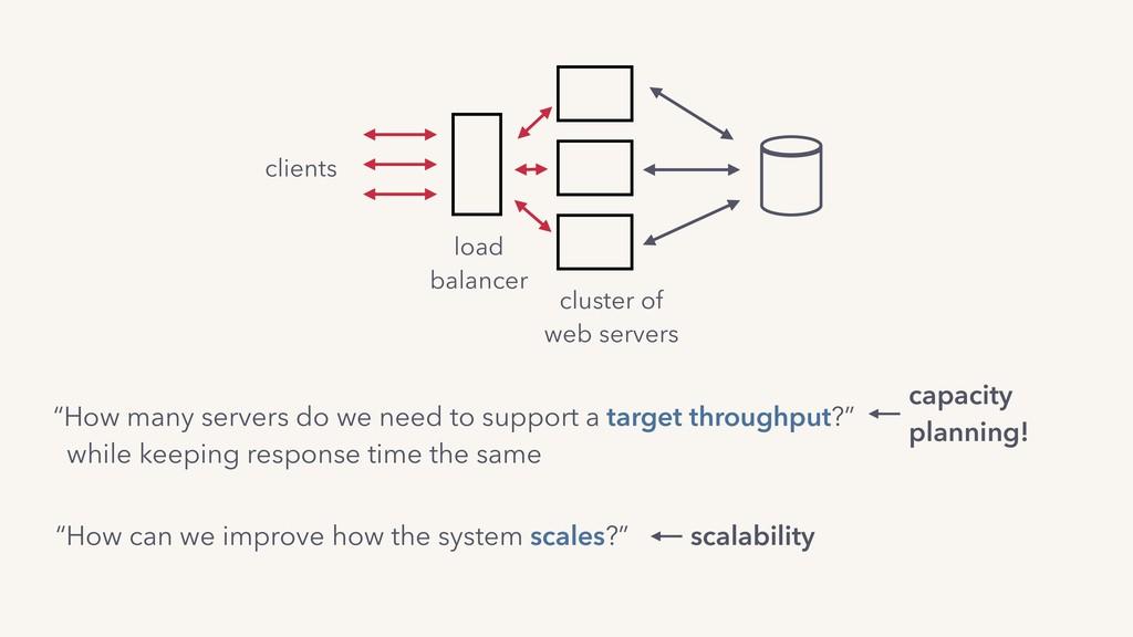 """clients cluster of web servers load balancer """"H..."""