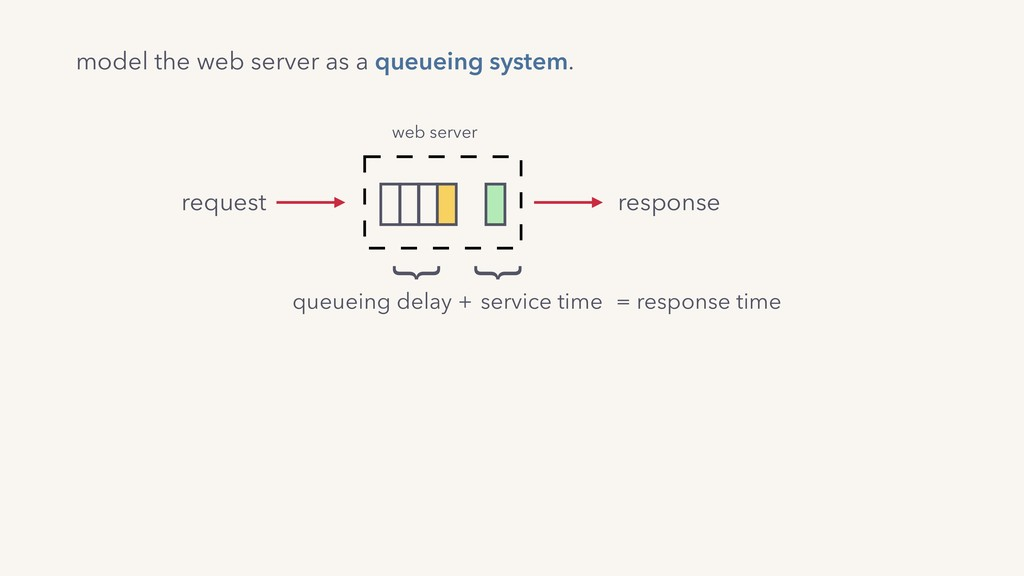 model the web server as a queueing system. web ...