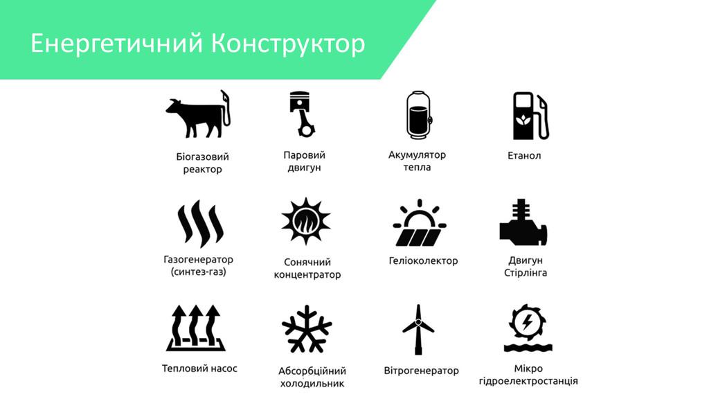 Енергетичний Конструктор