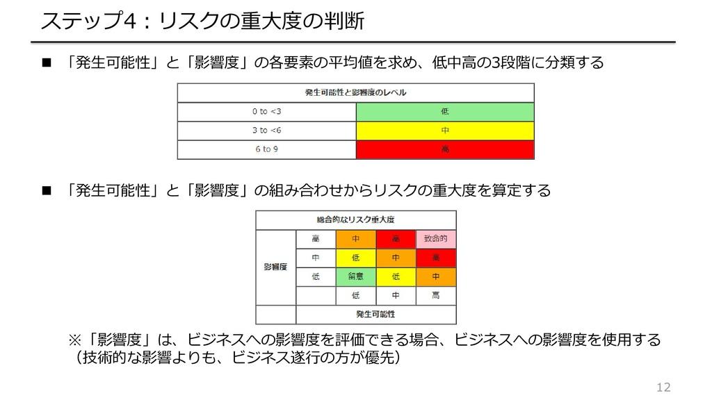 12 ステップ4:リスクの重大度の判断  「発生可能性」と「影響度」の各要素の平均値を求め、...