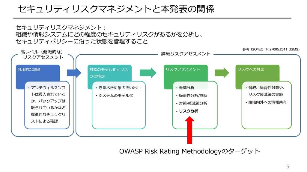 5 セキュリティリスクマネジメントと本発表の関係 高レベル(俯瞰的な) リスクアセスメント 詳...