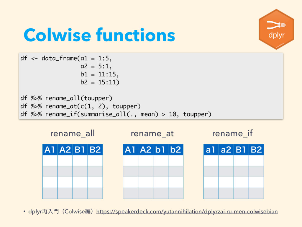 Colwise functions • dplyr࠶ೖʢColwiseฤʣhttps://s...
